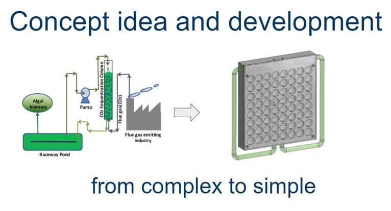 conceptualización y desarrollo idea